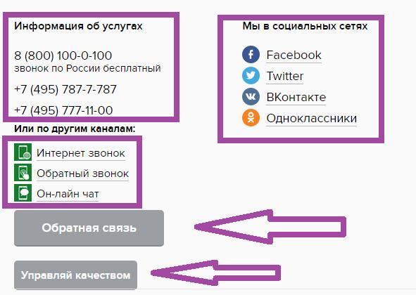 россельхозбанк официальный сайт горячая линия